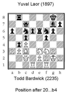 CSCA Informant – Positional Analysis and Efficient Study – Chess